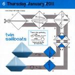 Twin sailboats